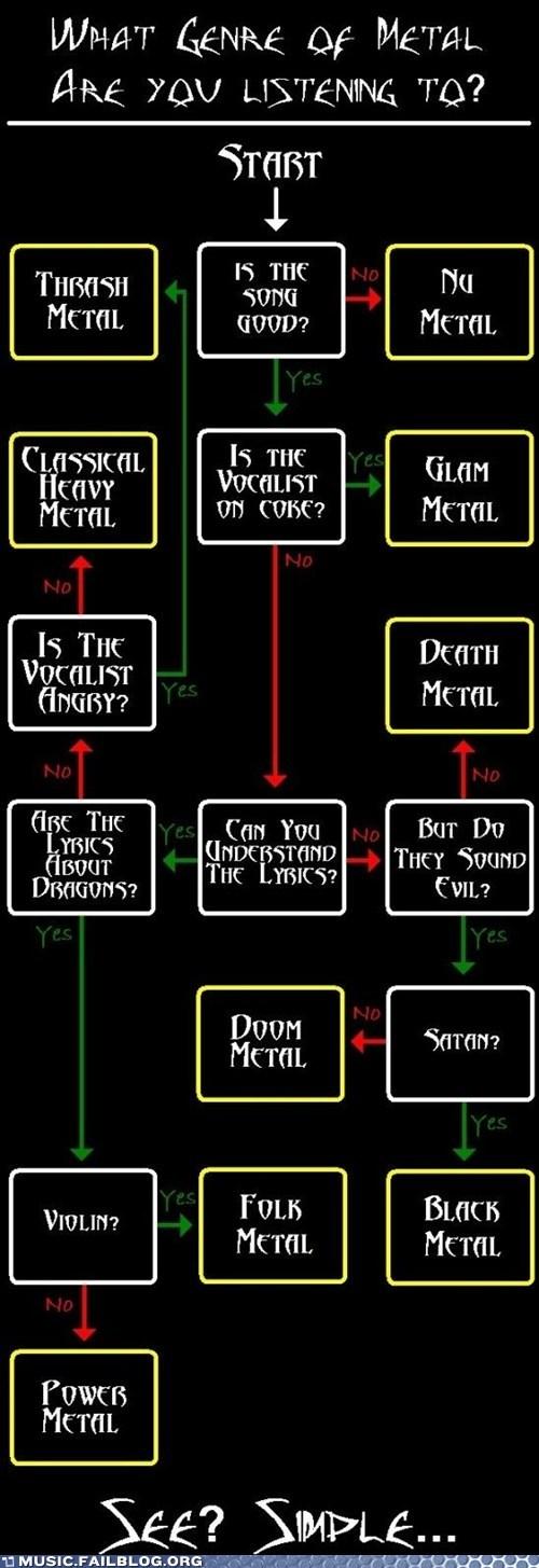 Chart metal genres - 6547341312