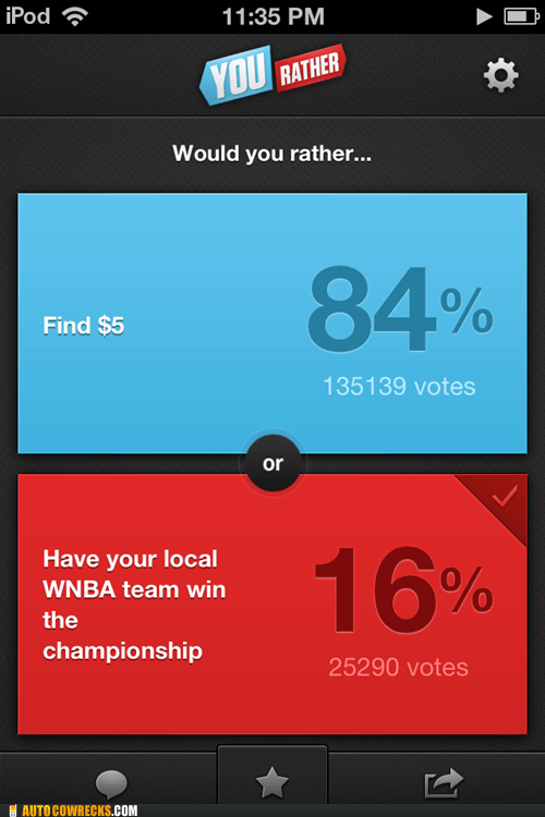 apps WNBA would you rather - 6547385856