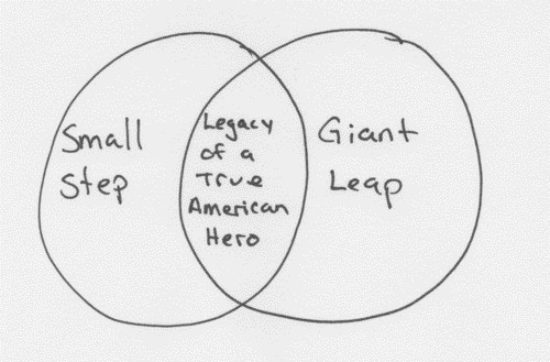american hero,moon landing,neil armstrong,rip,science,space,venn diagram