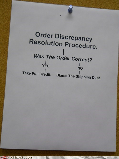 flowchart,order discrepancy,shipping department