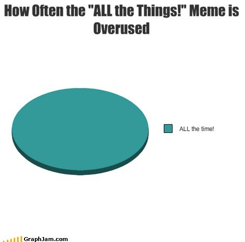 all the things meme overused pie charts self referential