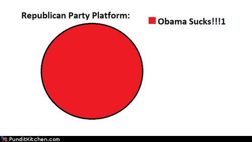 obama Pie Chart platform rnc sucks - 6550412544