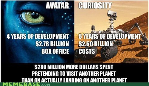 america,Avatar,curiosity,Mars,money,movies,scumbag