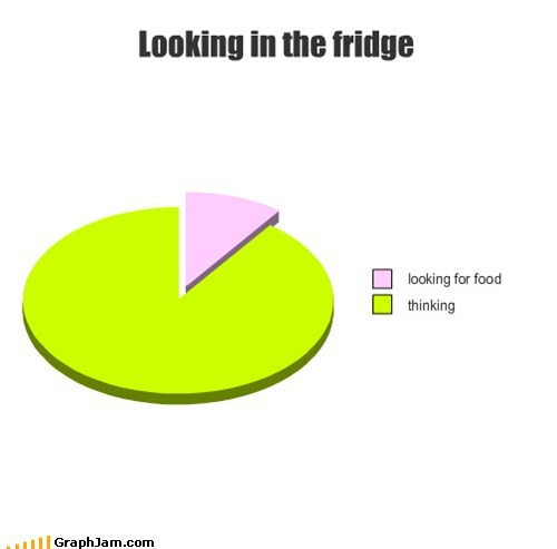 Looking in the fridge