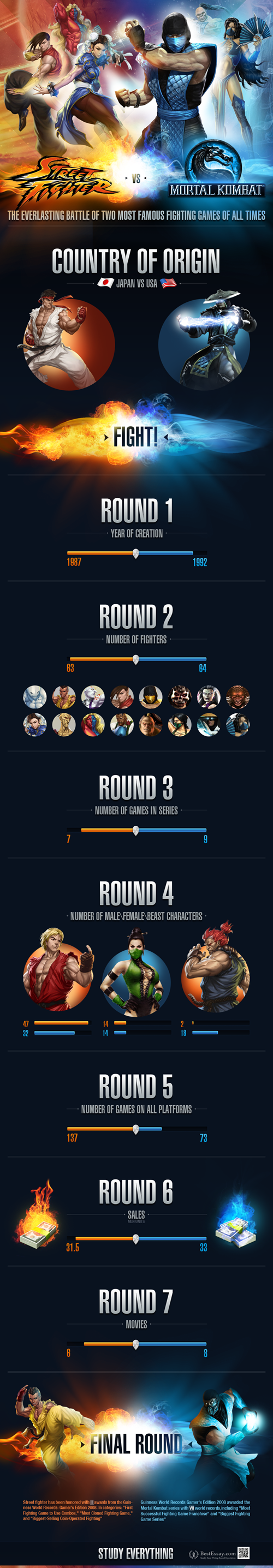 Mortal Kombat Street fighter video games - 6562818560