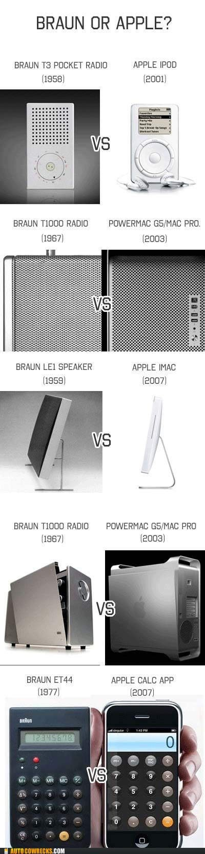 apple braun compared products similar