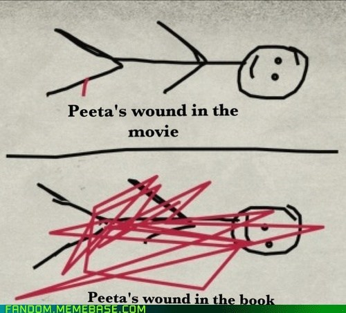 books movies peeta hunger games - 6563375872