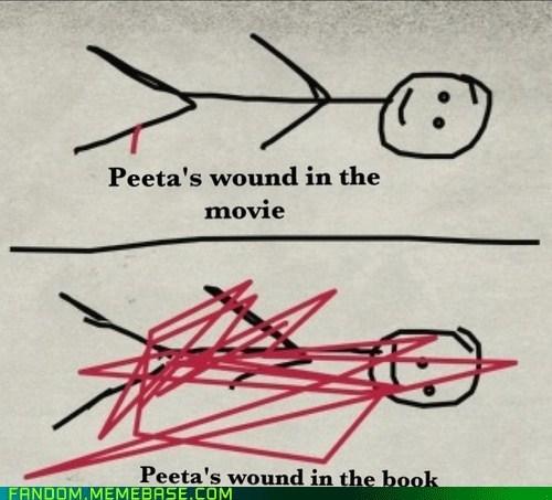 books movies peeta hunger games - 6563375872