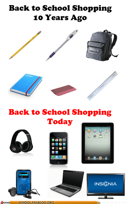 back to school,kids these days,school shopping,technology,whats-a-paper