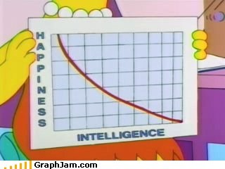 ignorance,Line Graph,simpsons,TV