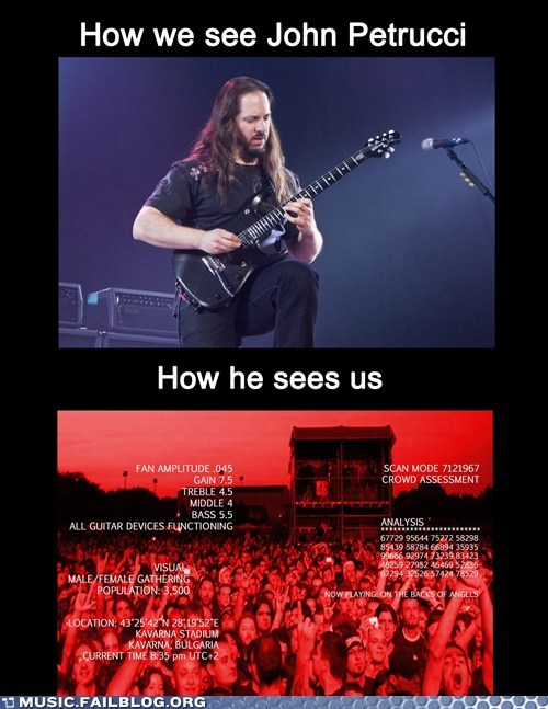 Dream Theater,guitars,john petrucci