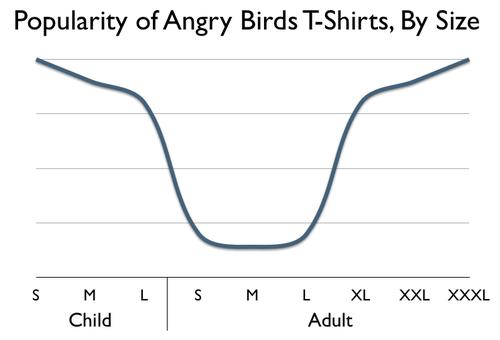 angerbirds shirts xxl - 6570442240