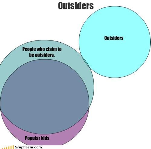 outsiders popular kids school - 6575497728
