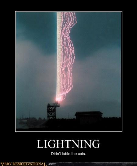axis label lightening math humor - 6575611136