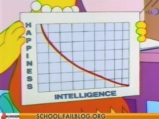 happiness,ignorance is bliss,intelligence,the simpsons