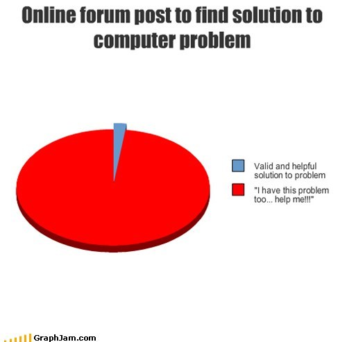 computers forums help Pie Chart - 6577598976