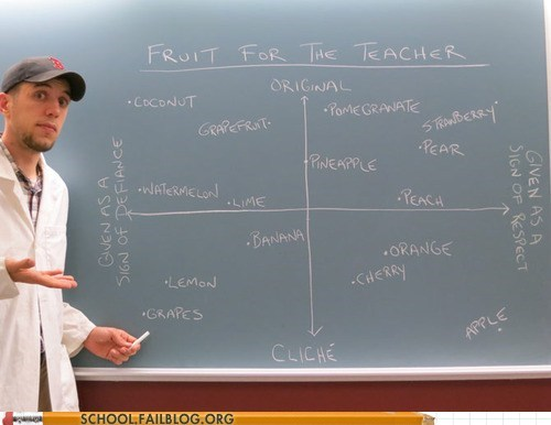 fruit,fruit for teacher,sucking up,surviving the world