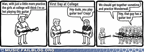 college,comic,guitars