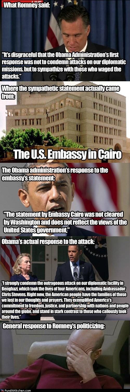 barack obama Hillary Clinton mistake Mitt Romney politics - 6580836608