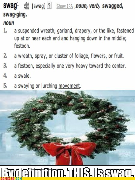 definition,swag,wreath
