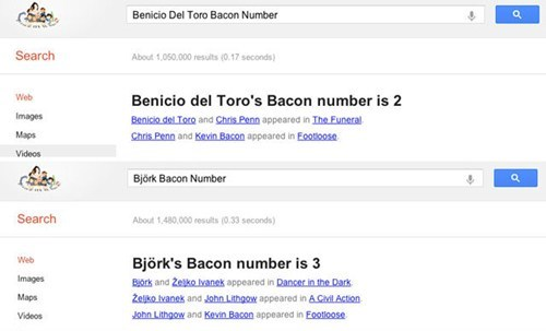 bacon number kevin bacon