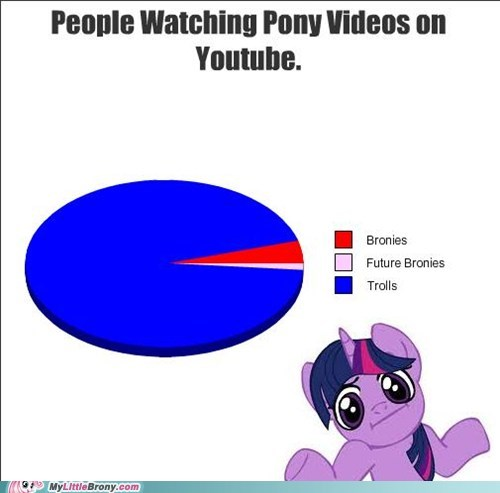 Yep. It's all true!