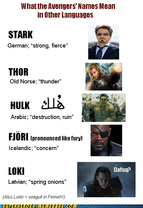 hulk,iron man,names,onions,Thor,words