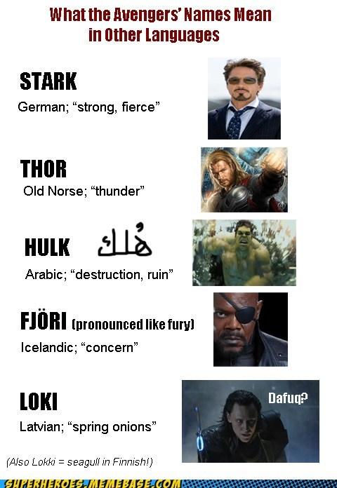 hulk iron man names onions Thor words - 6583556096