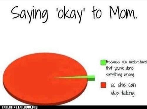 mom,pie charts