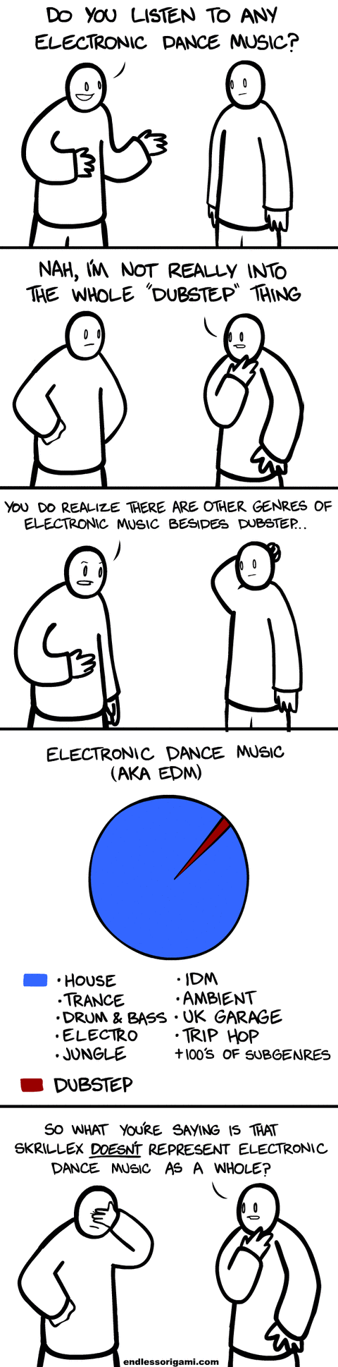 dubstep,electronic music,endless origami
