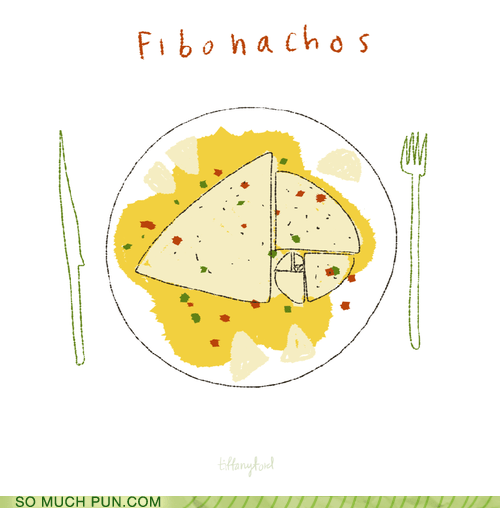 fibonacci,literalism,math,nachos,pattern,sequence,shape,similar sounding,suffix