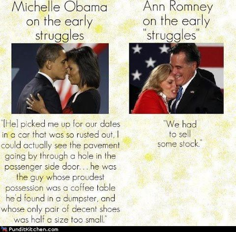 Ann Romney barack obama differences dnc Michelle Obama Mitt Romney rnc speech stock struggles