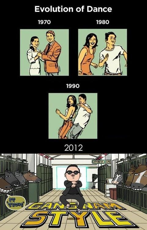 evolution of dance gangnam style psy