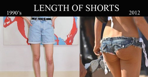 jean shorts Then And Now