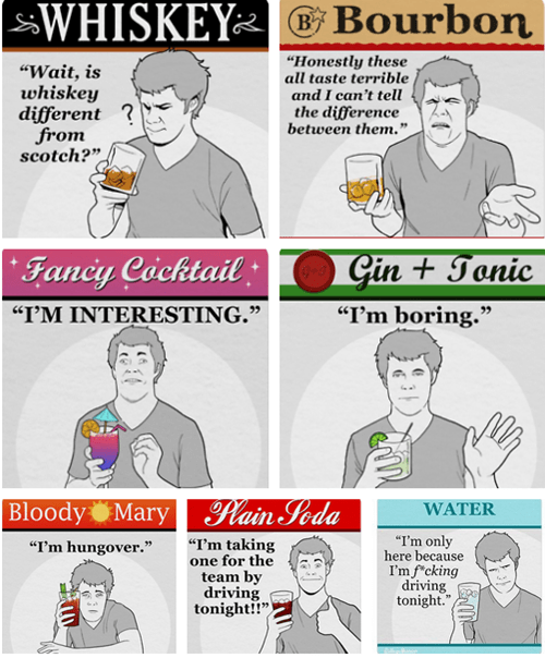 bourbon cocktail college humor drink choice gin whiskey - 6596545536
