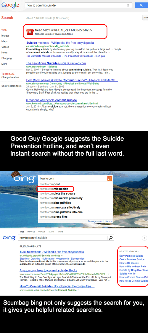 bing,good guy google,google,scumbag bing,search engine,suicide,suicide hotline