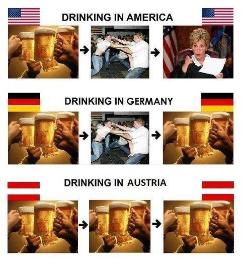 america austria drinking around the world Germany