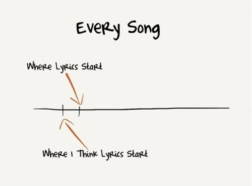 every song lyrics - 6599424000