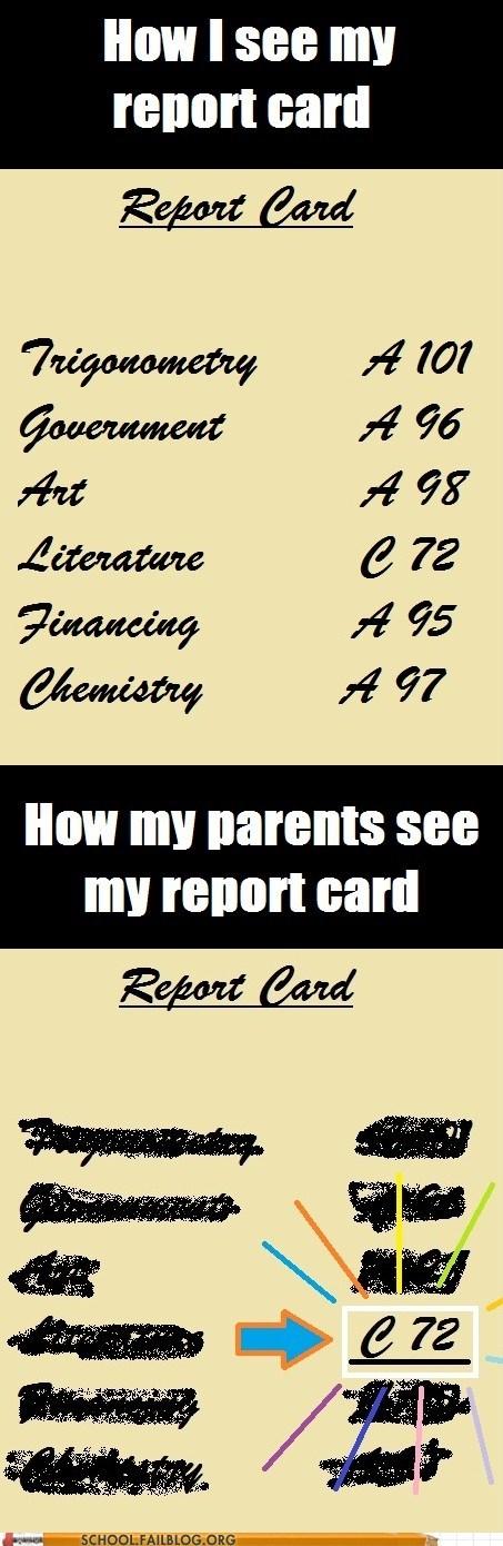bad grades faults good grade report card - 6600231168