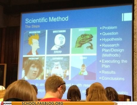 Memes powerpoint science scientific method