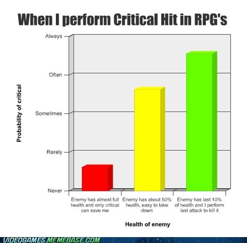 critical hits graph RPG - 6609801728
