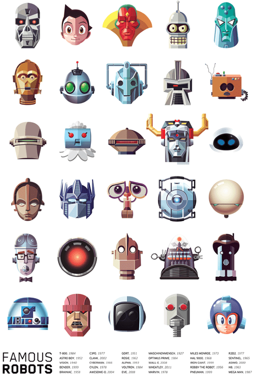 astro boy,Chart,Hitchhikers Guide To the Galaxy,Portal,robots,star wars,terminator,transformers,voltron