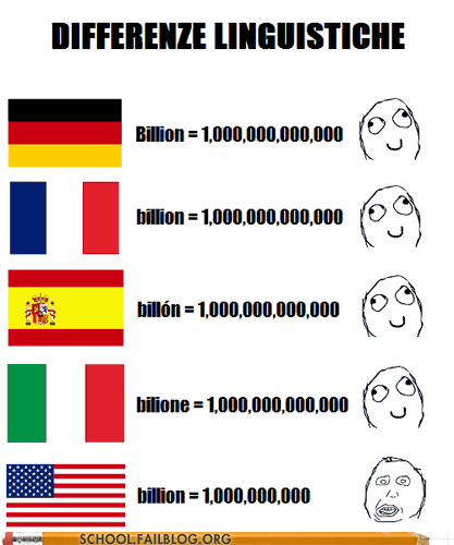 billion,How Does It Work,math,numbers