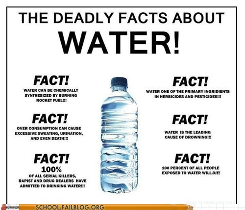 class is in session facts water water 101 - 6614641664