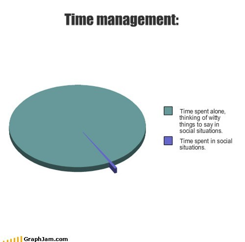 Pie Chart socially awkward witty