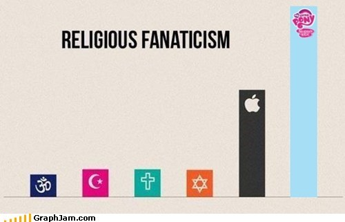 apple Bar Graph Bronies mlpfim religion