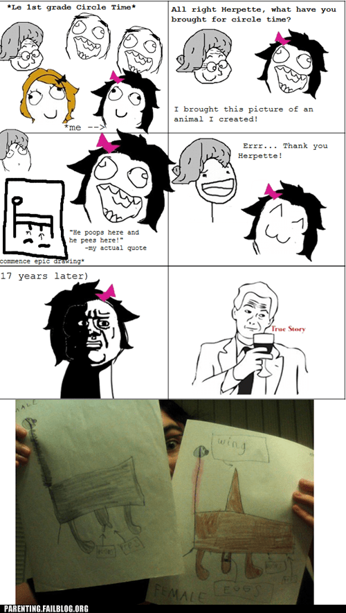 childrens-art,Rage Comics