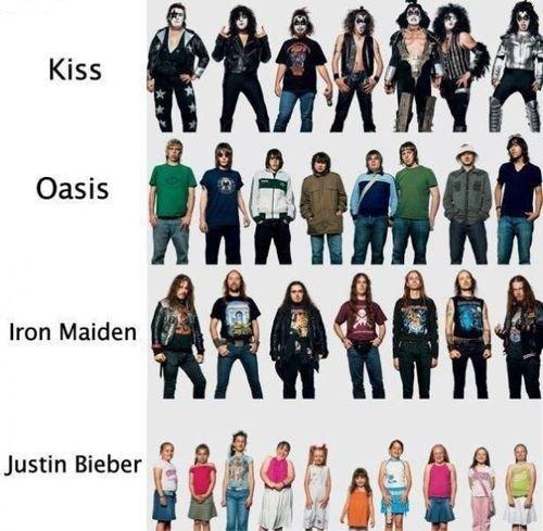 iron maiden justin bieber KISS music fans oasis - 6618827264