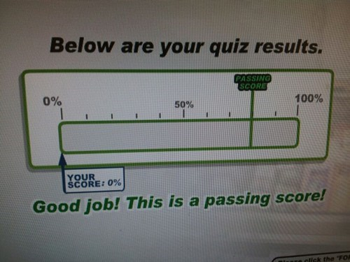 exam passing score quiz quiz results test
