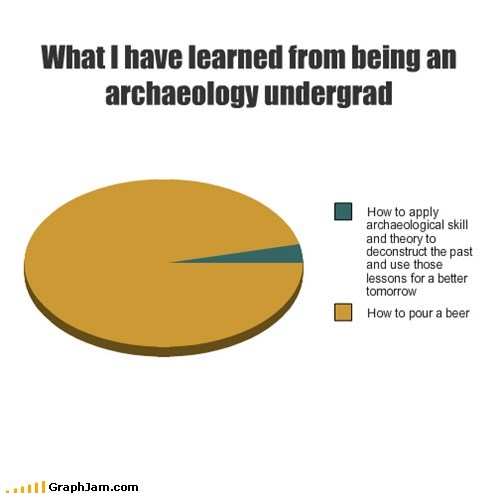 college,undergrad,beer,alcohol,pie charts,school,categoryimage